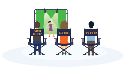 Auditions & Casting Calls | Casting Talent | Casting Frontier